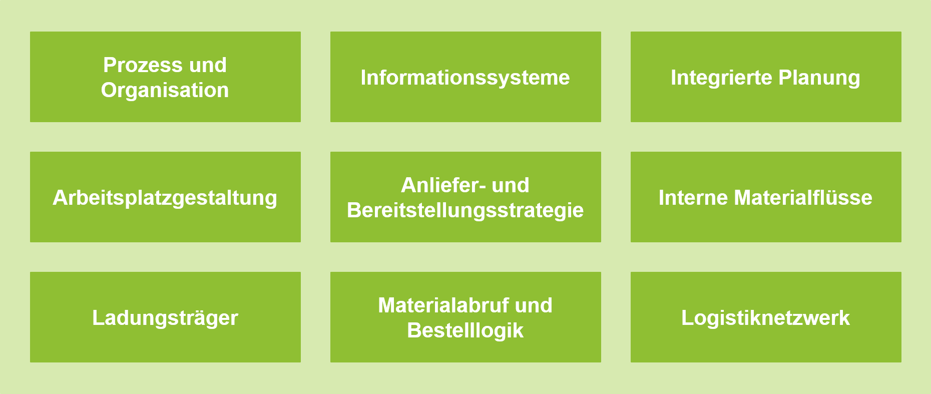 Lean-Logistics_Grafik