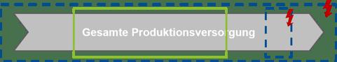 Produktionsversorgung_Bild3